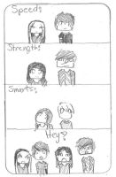 Strengths by Batmares