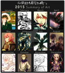 2015 Summary of Art by grimatina