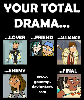 Your Total Drama ... My opinion by Kirakiss478