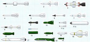 Scaled Missiles - Coloured by cthelmax