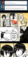The Interview Process by Nechan8