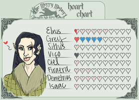 Tmm- Heart Chart by Chloe-The-Great