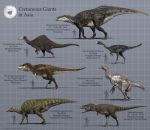 Cretaceous Giants of Asia - Download Available by PaleoGuy