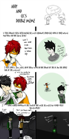 OC Double Meme: Lantern and Mori by LivingAliveCreator