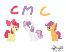 The CMC by LBFable