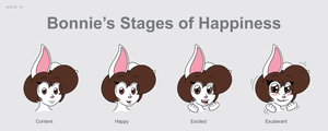Bonnie Happiness Chart by SatsumaLord