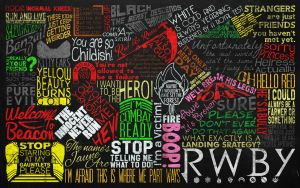 RWBY Chalkboard Quotes by DanTherrien101