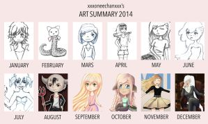 Art Summary 2014 by dubbelu