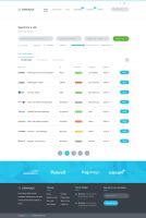 Cravious - Job Searching Template by KL-Webmedia
