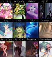 Improvement Meme 2013 by HolyFudginCrackpots