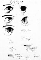 Eyes and Mouths by Okhorse21