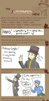 Oh Look Another Layton Meme by Bubbli-chan