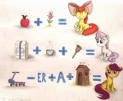 CMC Name Equations by TheFriendlyElephant