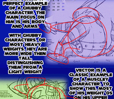 Sonic Anatomy Guide Part 2 by ARTic-Weather