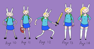 Fionna Grows Up by Kuraimaru