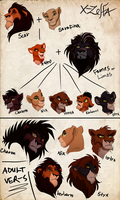 Family Tree by X-Zelfa