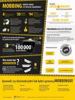Mobbing infographic (PL) by Magdusia