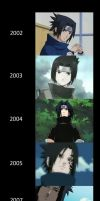 sasuke evolution by Bleach-Fairy