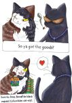 Cat-Nip Addiction by Fwup-Baby