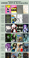 2008-2014 Improvement Meme by Sketched-UP