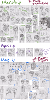 March-May Sketchbook Dump by Cisol