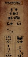 uncharted3 pictogram story by 0tamago