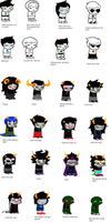Homestuck characters in the eyes of my Mom by PhantomCaster