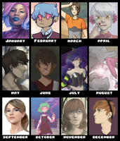 Art Summary Meme 2014 by CamptainAmerica