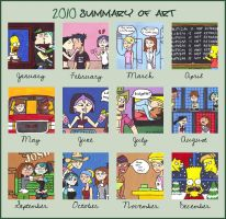 My 2010 Art Summary by DJgames