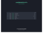 Midnight Foobar2000 EsPlaylist by LukasKokoska