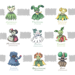 Bellossom's Breed Variations by NozakiRuisu