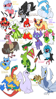 poKEMON!!!!!! YEAH!!!!!!!!!!!!!!!! by ScarfFetish