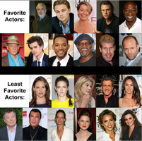 Favorite And Least Favorite Actors by Kurvos