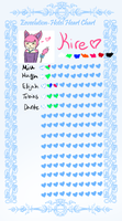 Kire's Heartchart by Tess-Is-Epic