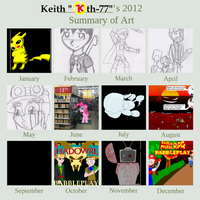 2012 Art Summary by Kth-77