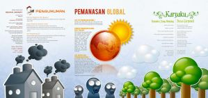 sahabat-global warming-back by v3lv3l
