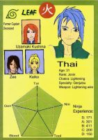 Thai Stat Card by Revy11