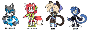 Sonic-sona timeline by DINKY-INK