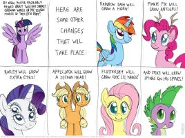 Changes by KTurtle
