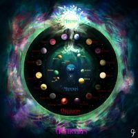 The Elder Scrolls Cosmos by Eucatastr0phic