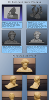 3D Portrait Work Process by SuperSparkplug