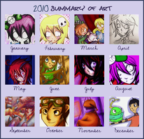 2010 Summary of Art by MaryAQuiteContrary