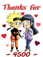 Thank you by inulover411