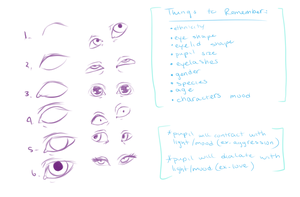 Mini Eye Tutorial by shesta713