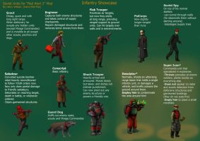 RA2 Mod- Soviet Infantry by Harry-the-Fox