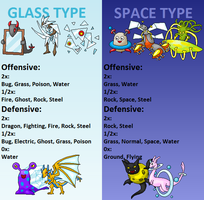Two new types: Glass and Space by Voltorb