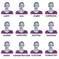 Botox Mood Chart by Marzarret