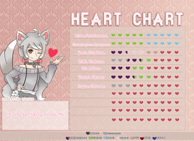 Minnie Heart Chart ll Ataraxia Academy by Di-Cape