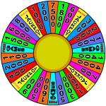 Cash Spin Wheel by Gradyz033
