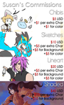 Commission Chart 2014 by kyogre635